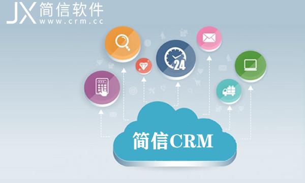 增长型CRM帮助企业塑造品牌,实现良性持续发展!